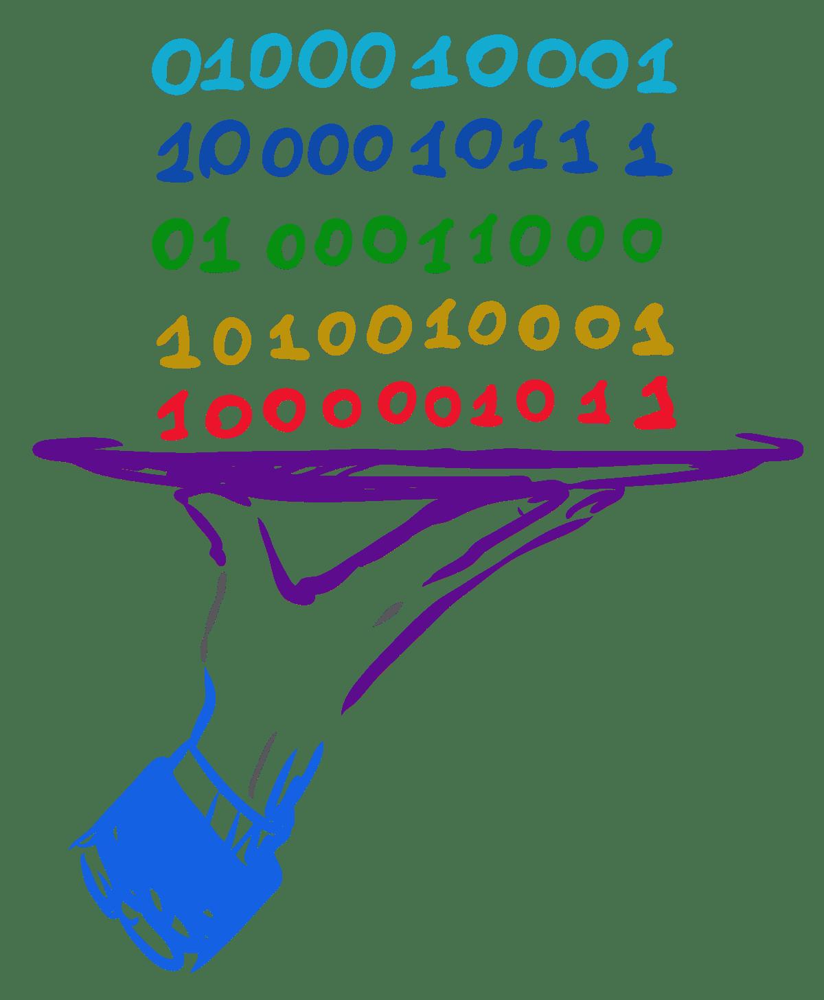 digits web